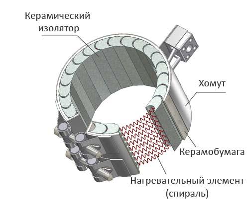 нагреватель для пасты шугаринг
