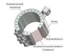 Clamp and poluhomutovye heaters